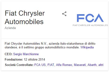 FCA FIAT comprare o vendere nel 2016?