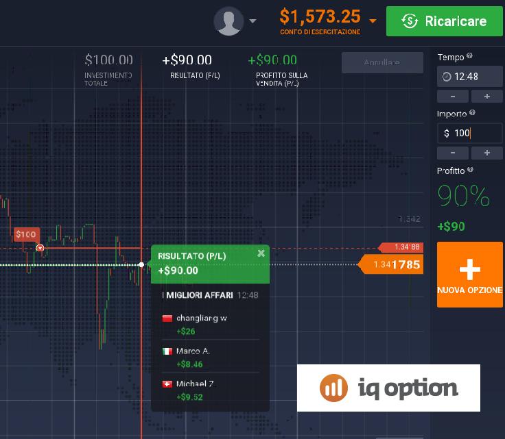 IQoption trading, bonus e vantaggi