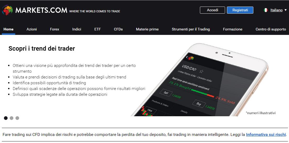 Markets broker: social trading forex cfd